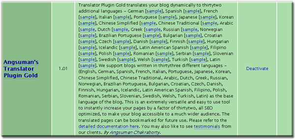 Translator Plugin Gold Activated